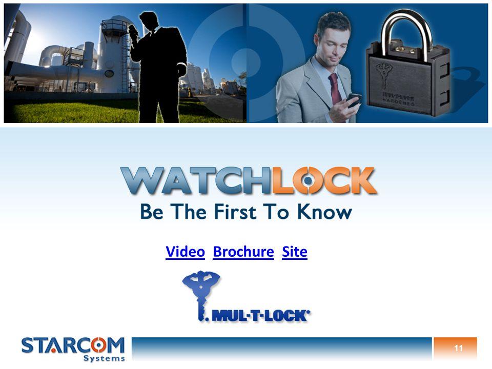 11 VideoVideo Brochure SiteBrochureSite