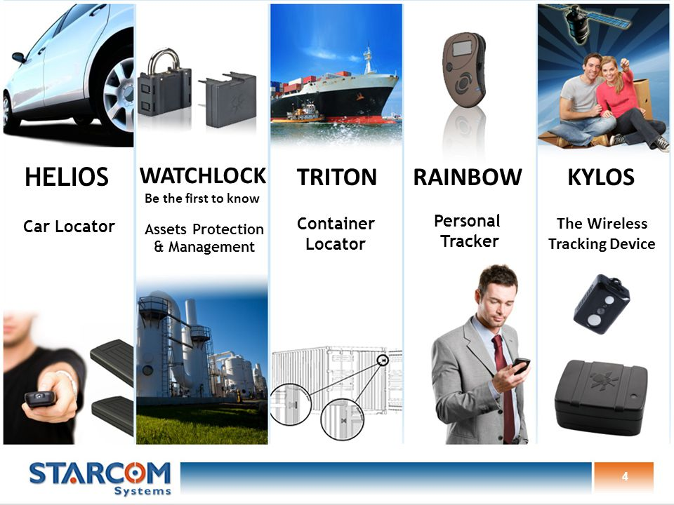 Car Locator Assets Protection & Management Container Locator Personal Tracker HELIOS WATCHLOCK Be the first to know TRITONRAINBOW 4 KYLOS The Wireless