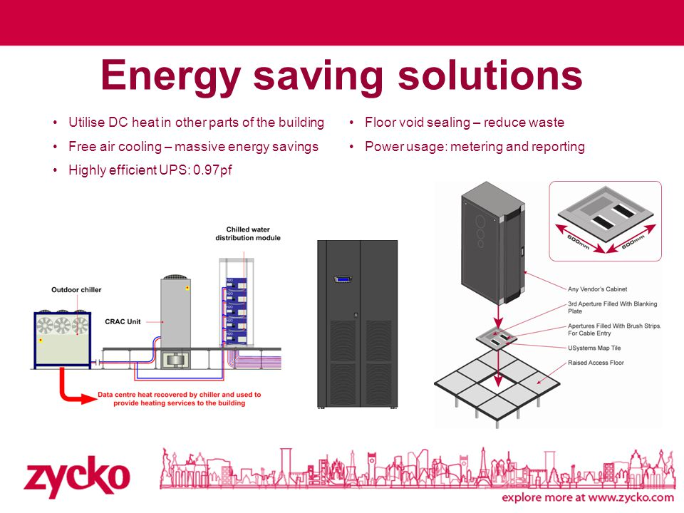 Energy saving solutions Utilise DC heat in other parts of the building Free air cooling – massive energy savings Highly efficient UPS: 0.97pf Floor void sealing – reduce waste Power usage: metering and reporting