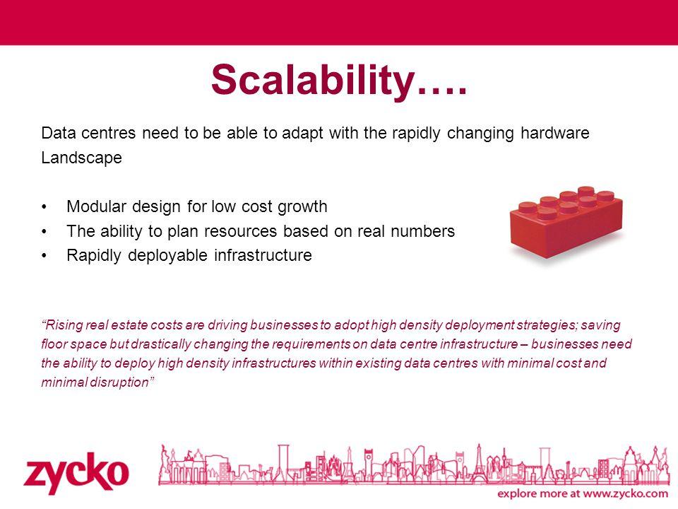 Scalability….