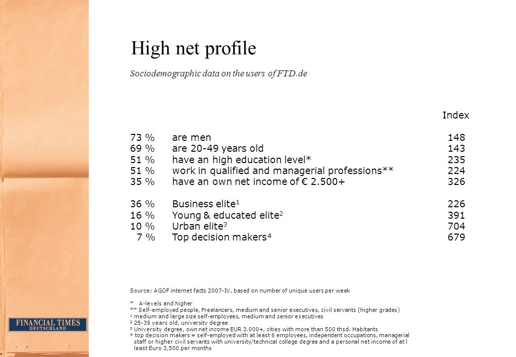 High net profile Index 73 % are men 148 69 % are 20-49 years old143 51 %have an high education level*235 51 %work in qualified and managerial professions**224 35 %have an own net income of € 2.500+ 326 36 %Business elite 1 226 16 %Young & educated elite 2 391 10 %Urban elite 3 704 7 % Top decision makers679 Source: AGOF internet facts 2007-IV, based on number of unique users per week * A-levels and higher ** Self-employed people, Freelancers, medium and senior executives, civil servants (higher grades) 1 medium and large size self-employees, medium and senior executives 2 25-39 years old, university degree 3 University degree, own net income EUR 3.000+, cities with more than 500 thsd.