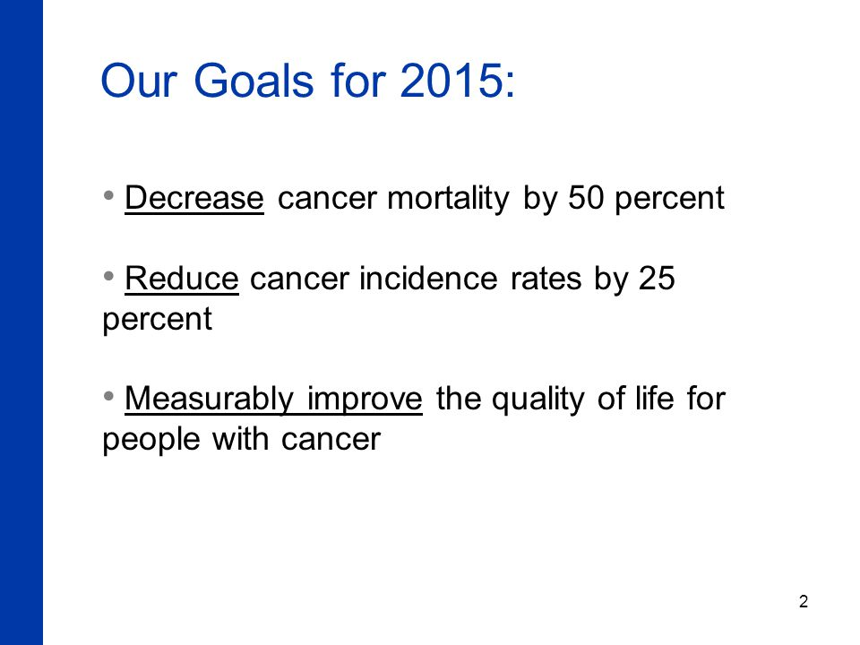 33 What It Will Take  We must accelerate discovery by redoubling and balancing our nation's cancer research portfolio.