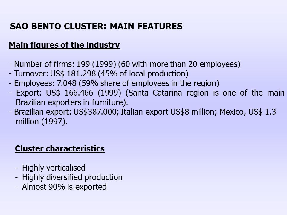 SAO BENTO CLUSTER: MAIN FEATURES Main figures of the industry - Number of firms: 199 (1999) (60 with more than 20 employees) - Turnover: US$ 181.298 (