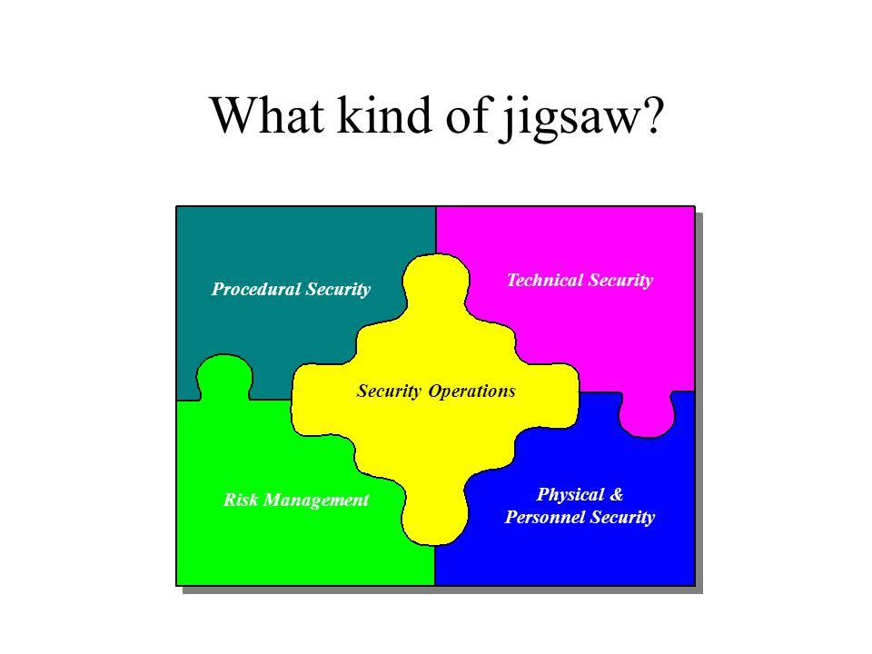 What kind of jigsaw.