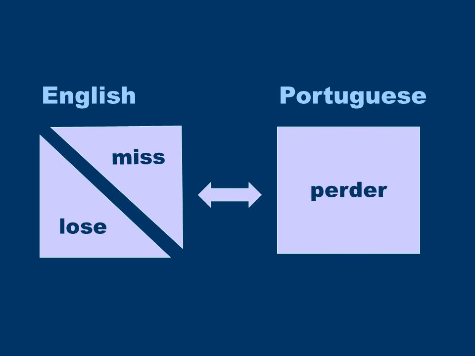 lose miss perder English Portuguese
