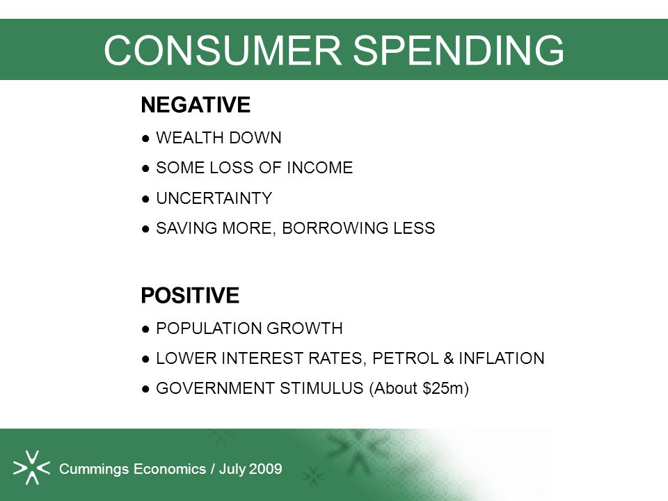 Cummings Economics / July 2009 CONSUMER SPENDING NEGATIVE ● WEALTH DOWN ● SOME LOSS OF INCOME ● UNCERTAINTY ● SAVING MORE, BORROWING LESS POSITIVE ● POPULATION GROWTH ● LOWER INTEREST RATES, PETROL & INFLATION ● GOVERNMENT STIMULUS (About $25m)
