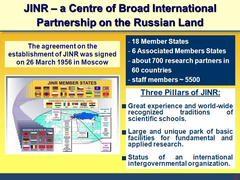 Havana Warsaw Ulaanbaatar Prague Cracow Bratislava Dubna Astana MicrotronCyclotron Tashkent Sofia Accelerators for the JINR Member States International nature of Dubna SEZ International nature of Dubna SEZ