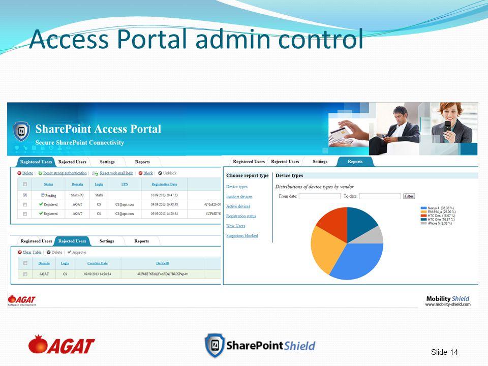 Slide 14 Access Portal admin control