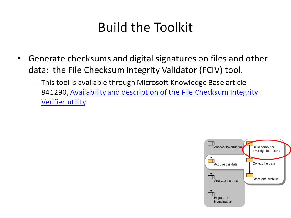 Build the Toolkit Generate checksums and digital signatures on files and other data: the File Checksum Integrity Validator (FCIV) tool.