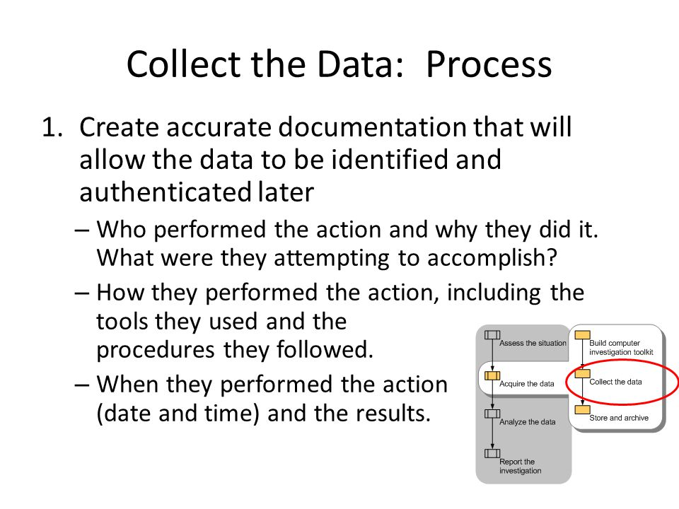 Collect the Data: Process 1.Create accurate documentation that will allow the data to be identified and authenticated later – Who performed the action and why they did it.