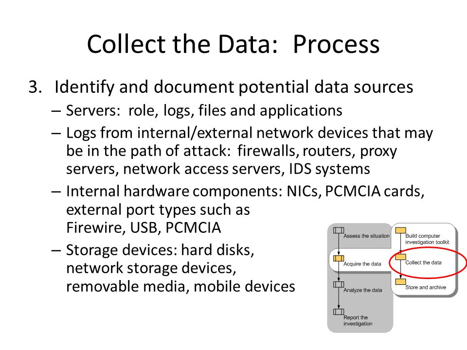 Collect the Data: Process 3.Identify and document potential data sources – Servers: role, logs, files and applications – Logs from internal/external network devices that may be in the path of attack: firewalls, routers, proxy servers, network access servers, IDS systems – Internal hardware components: NICs, PCMCIA cards, external port types such as Firewire, USB, PCMCIA – Storage devices: hard disks, network storage devices, removable media, mobile devices