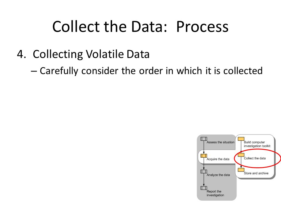 Collect the Data: Process 4.Collecting Volatile Data – Carefully consider the order in which it is collected