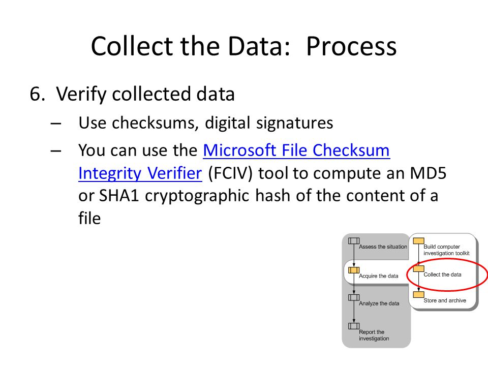 Collect the Data: Process 6.