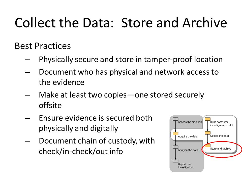 Collect the Data: Store and Archive Best Practices – Physically secure and store in tamper-proof location – Document who has physical and network access to the evidence – Make at least two copies—one stored securely offsite – Ensure evidence is secured both physically and digitally – Document chain of custody, with check/in-check/out info