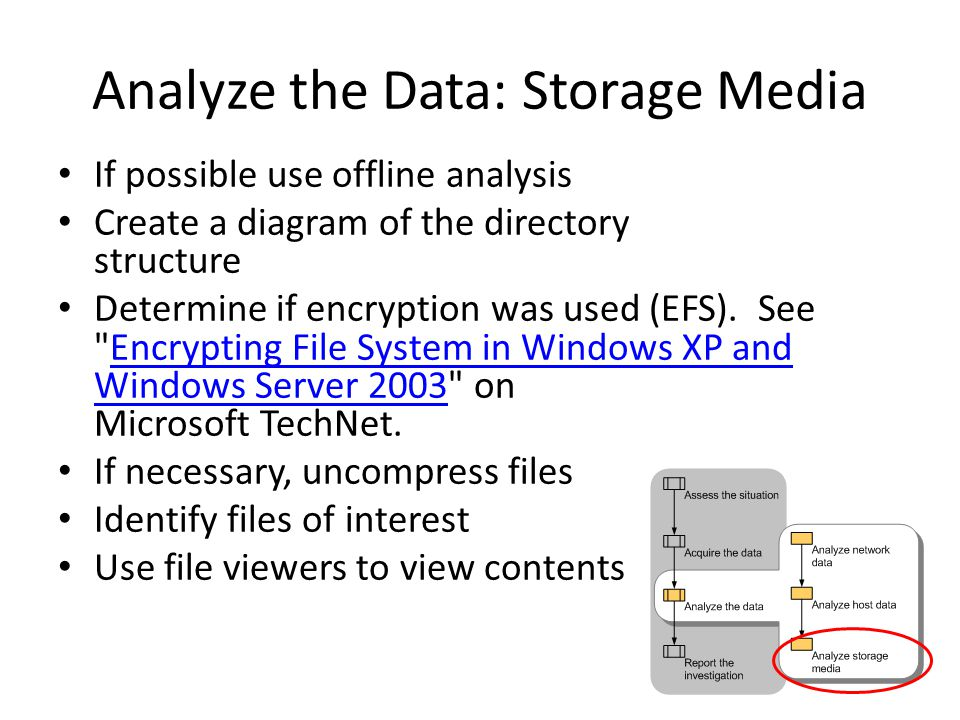 Analyze the Data: Storage Media If possible use offline analysis Create a diagram of the directory structure Determine if encryption was used (EFS).