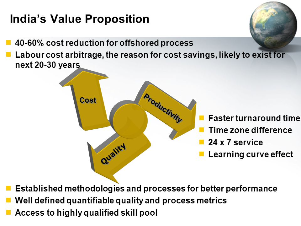 Source: McKinsey-Nasscom Productivity Cost Quality  40-60% cost reduction for offshored process  Labour cost arbitrage, the reason for cost savings, likely to exist for next 20-30 years  Faster turnaround time  Time zone difference  24 x 7 service  Learning curve effect  Established methodologies and processes for better performance  Well defined quantifiable quality and process metrics  Access to highly qualified skill pool India's Value Proposition