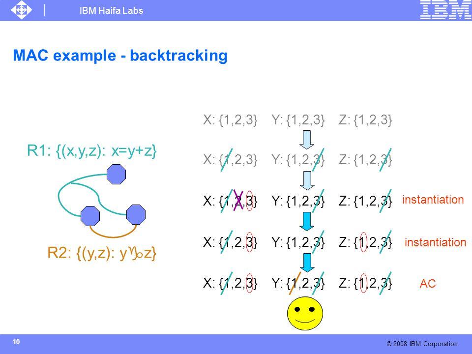 IBM Haifa Labs © 2008 IBM Corporation 10 MAC example - backtracking R2: {(y,z): ygz} R1: {(x,y,z): x=y+z} X: {1,2,3} Y: {1,2,3} Z: {1,2,3} instantiati