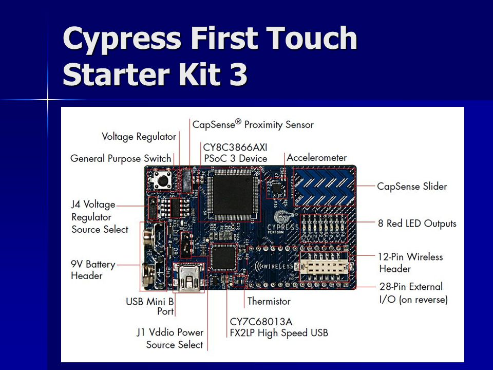 Cypress First Touch Starter Kit 3