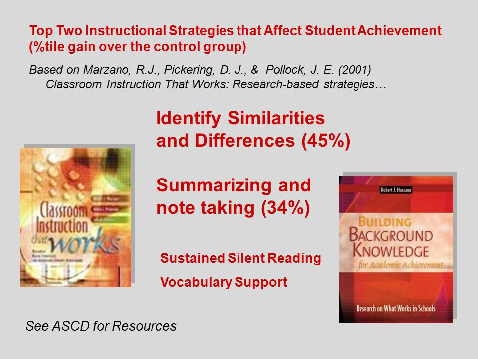 Top Two Instructional Strategies that Affect Student Achievement (%tile gain over the control group) Identify Similarities and Differences (45%) Summarizing and note taking (34%) Based on Marzano, R.J., Pickering, D.