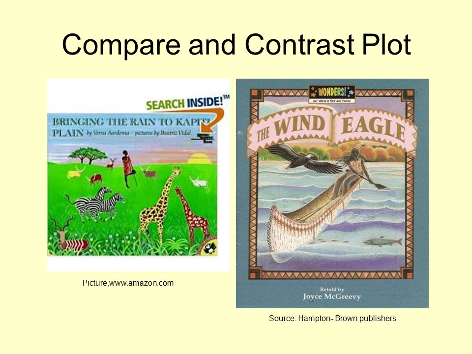 Compare and Contrast Plot Picture,www.amazon.com Source: Hampton- Brown publishers