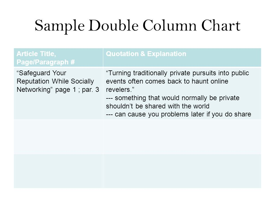 Sample Double Column Chart Article Title, Page/Paragraph # Quotation & Explanation Safeguard Your Reputation While Socially Networking page 1 ; par.