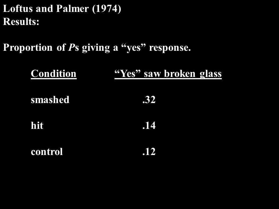 Loftus and Palmer (1974) Results: Proportion of Ps giving a yes response.