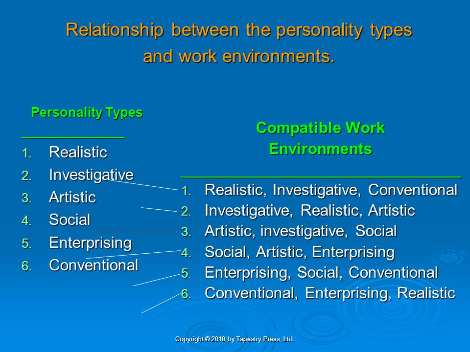 Copyright © 2010 by Tapestry Press, Ltd. Personality Types ______________ 1.