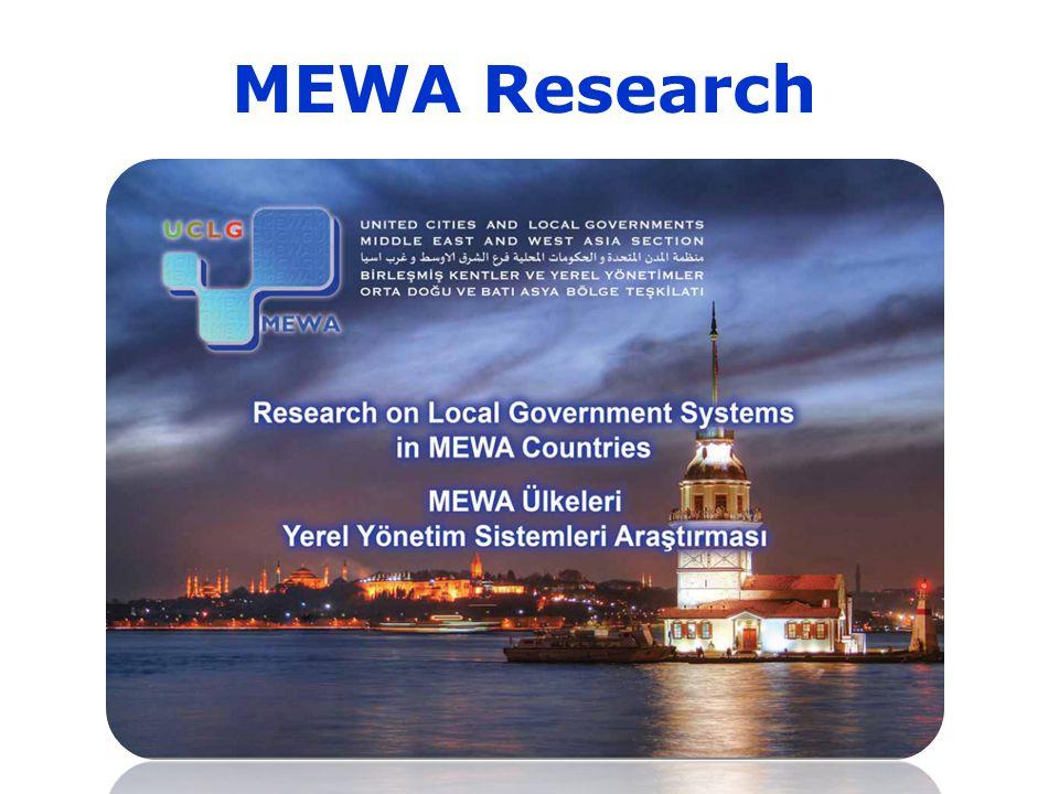 MEWA Research