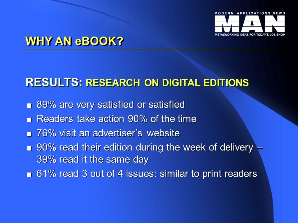   89% are very satisfied or satisfied   Readers take action 90% of the time   76% visit an advertiser's website   90% read their edition durin