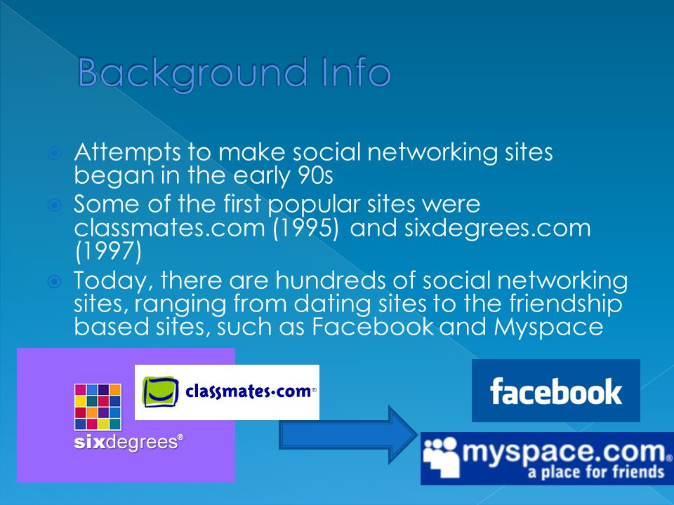  Attempts to make social networking sites began in the early 90s  Some of the first popular sites were classmates.com (1995) and sixdegrees.com (1997)  Today, there are hundreds of social networking sites, ranging from dating sites to the friendship based sites, such as Facebook and Myspace