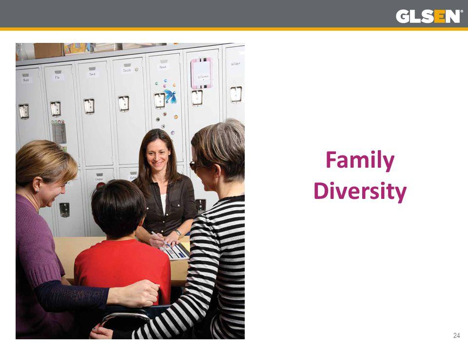 24 Family Diversity