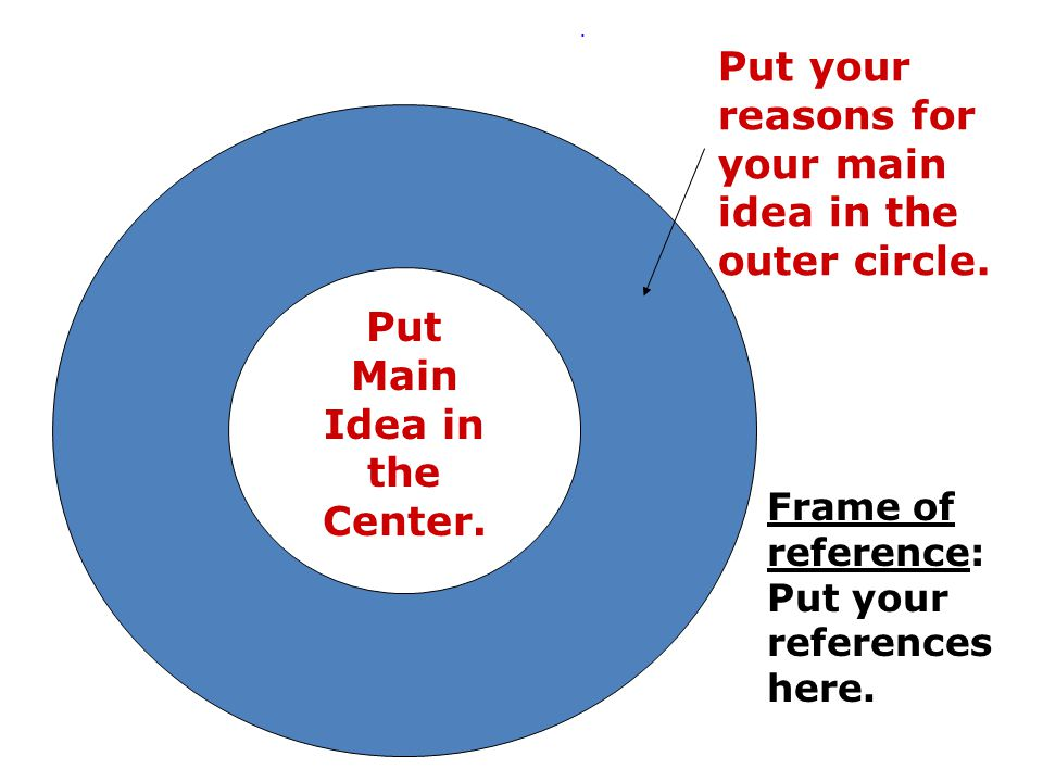 Put Main Idea in the Center. Put your reasons for your main idea in the outer circle. Frame of reference: Put your references here.