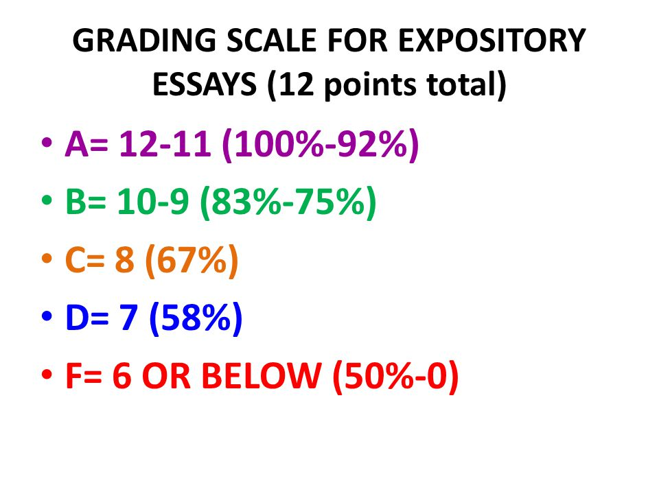 GRADING SCALE FOR EXPOSITORY ESSAYS (12 points total) A= 12-11 (100%-92%) B= 10-9 (83%-75%) C= 8 (67%) D= 7 (58%) F= 6 OR BELOW (50%-0)