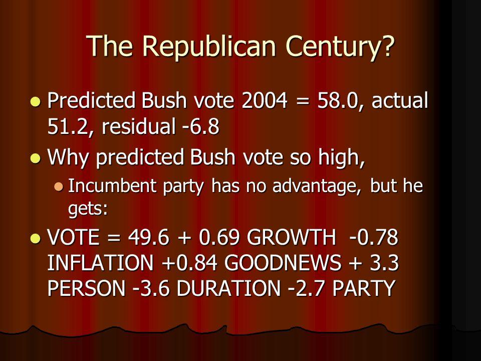 The Republican Century.