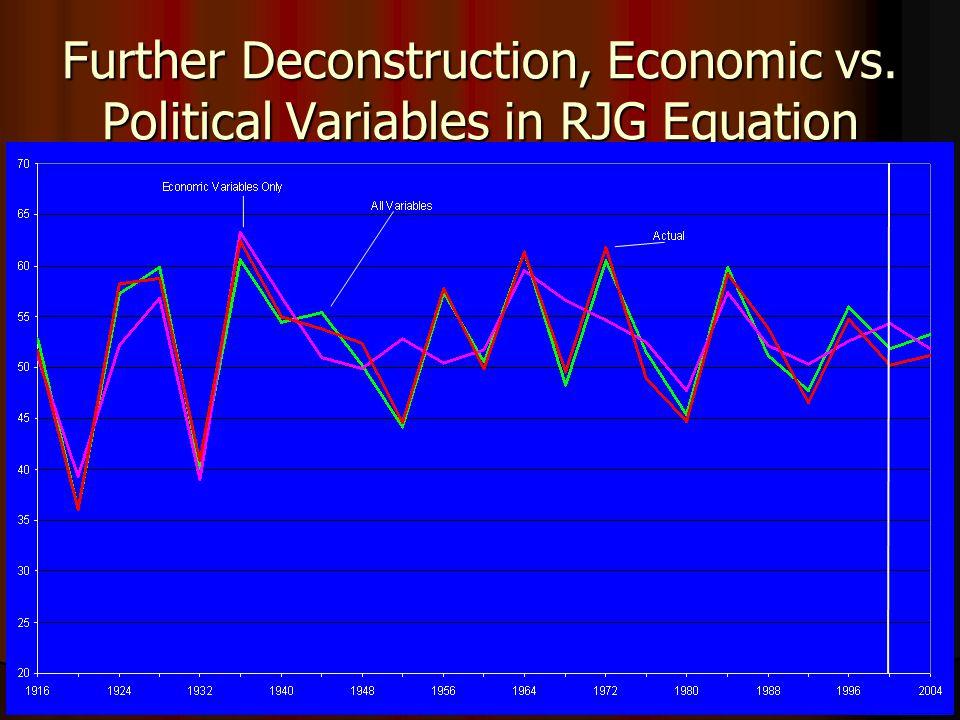 Further Deconstruction, Economic vs. Political Variables in RJG Equation