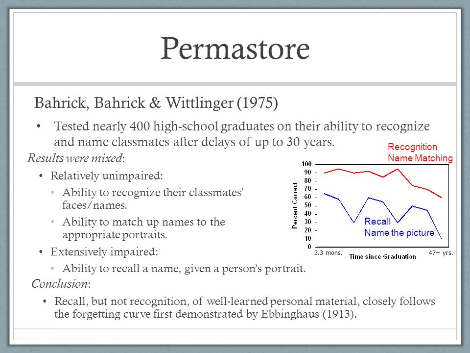Bahrick, Bahrick & Wittlinger (1975) Permastore Tested nearly 400 high-school graduates on their ability to recognize and name classmates after delays of up to 30 years.