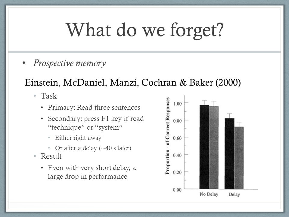 Prospective memory What do we forget? Einstein, McDaniel, Manzi, Cochran & Baker (2000) Task Primary: Read three sentences Secondary: press F1 key if