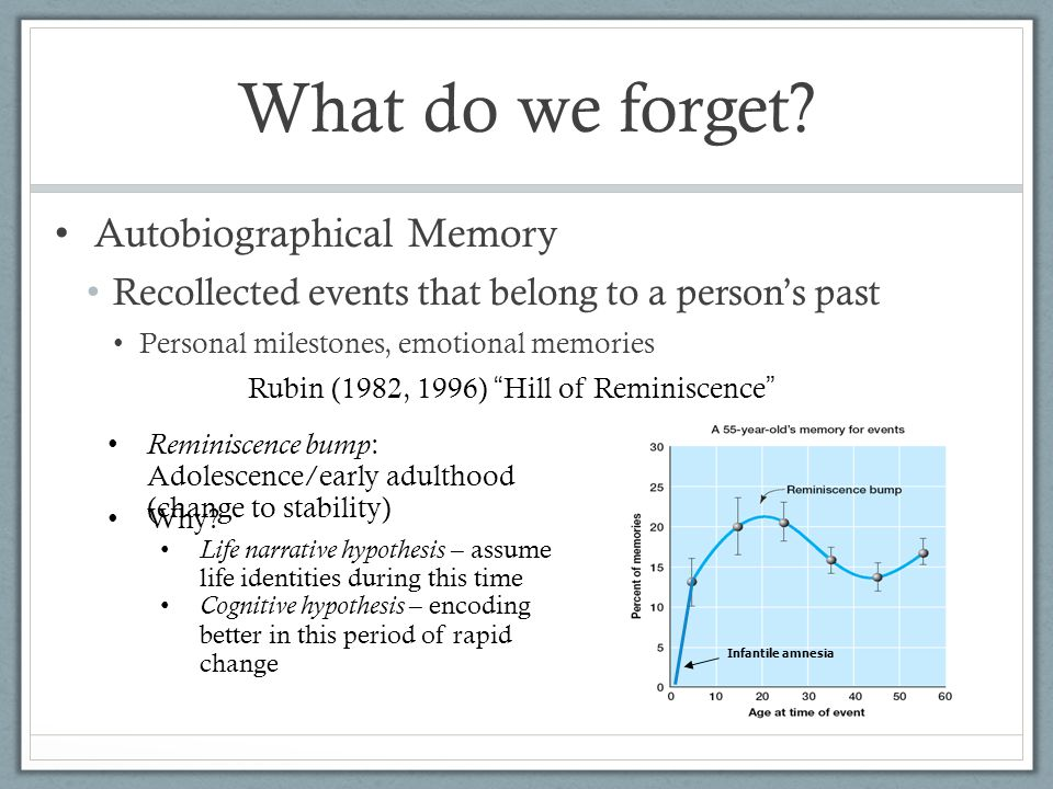 Autobiographical Memory What do we forget.