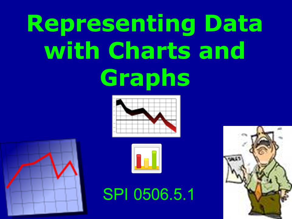 Representing Data with Charts and Graphs SPI 0506.5.1