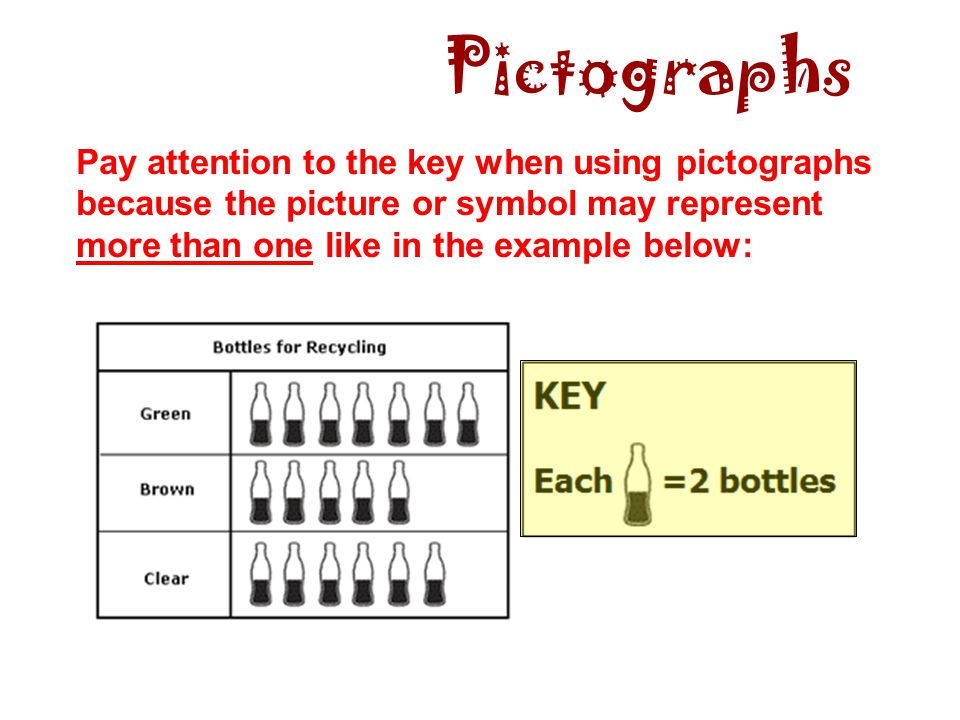 Pictographs Pay attention to the key when using pictographs because the picture or symbol may represent more than one like in the example below: