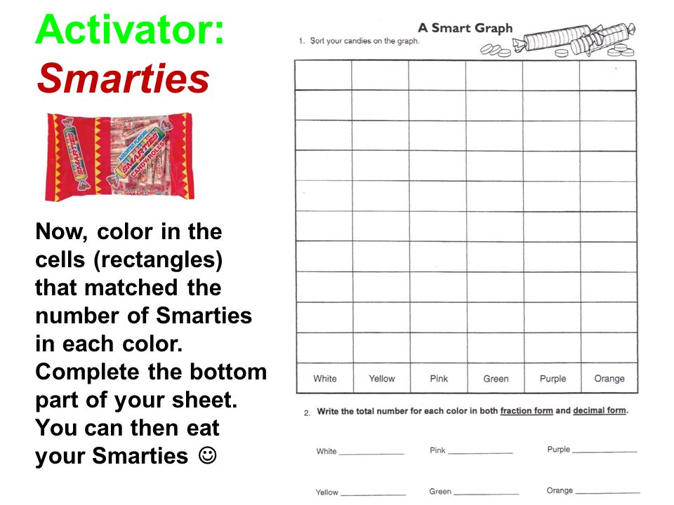 On your index card, Answer the questions to the BrainPop Quiz on graphs Ticket Out the Door