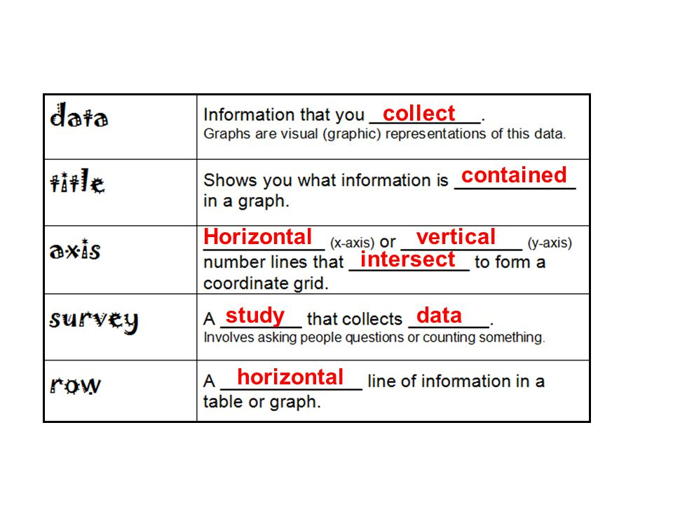 collect contained Horizontalvertical intersect studydata horizontal