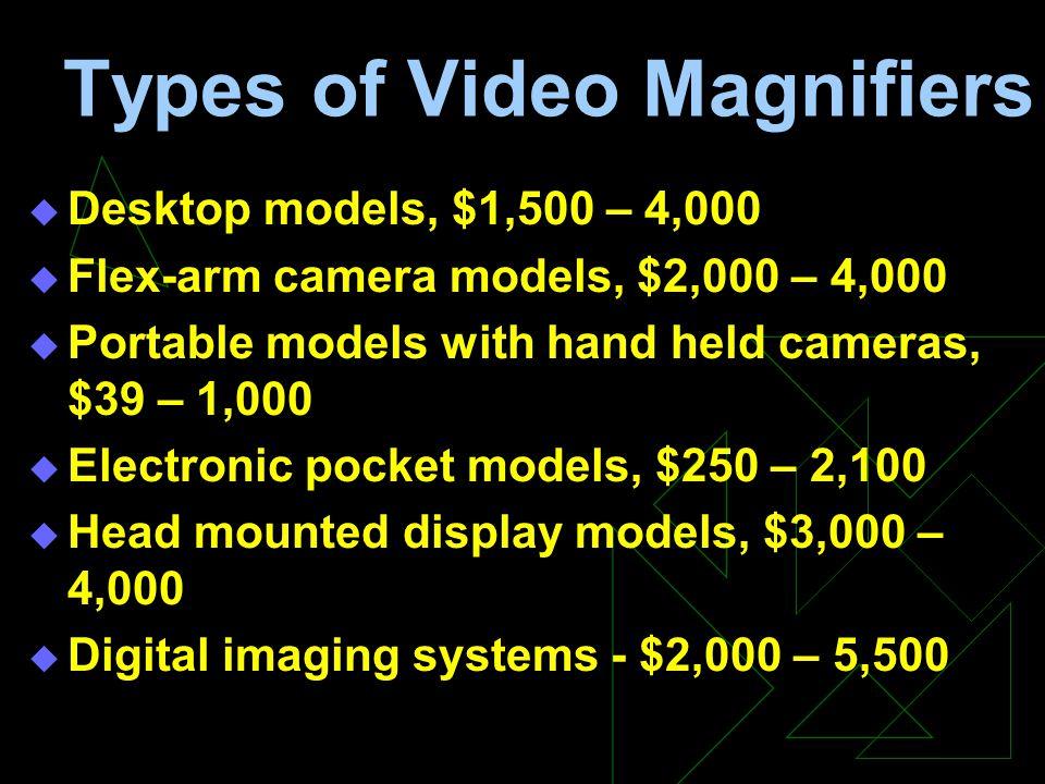Types of Video Magnifiers  Desktop models, $1,500 – 4,000  Flex-arm camera models, $2,000 – 4,000  Portable models with hand held cameras, $39 – 1,