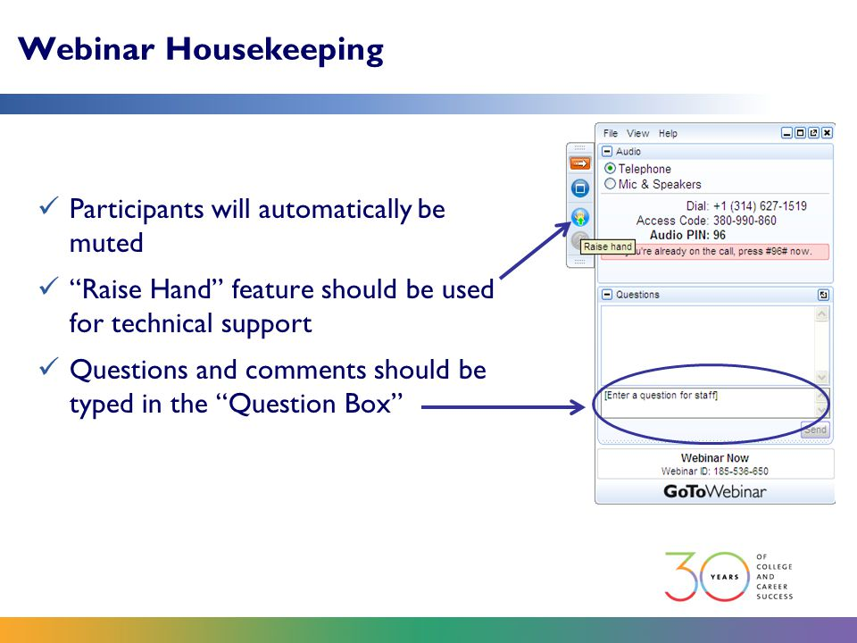 Webinar Housekeeping Participants will automatically be muted Raise Hand feature should be used for technical support Questions and comments should be typed in the Question Box