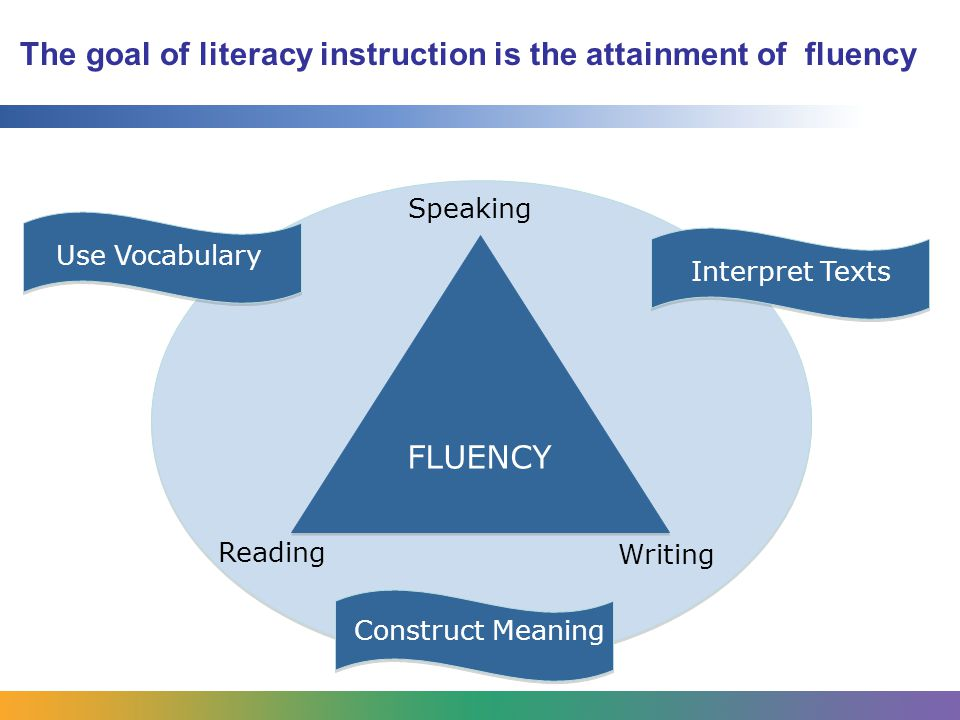 NAF courses employ many other literacy activities Reading Jigsaw teaches students to cooperate, summarize, and present SQ3R is a time-tested reading comprehension activity Anticipation Guides reveal assumptions and require articulating new learning
