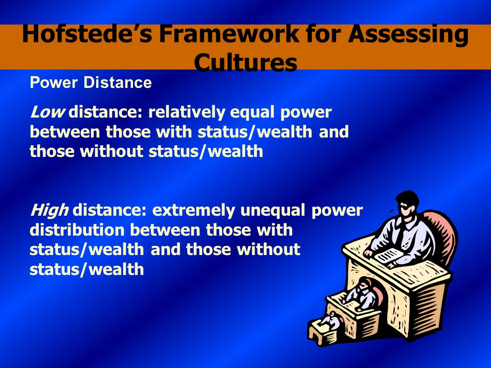 Hofstede's Framework for Assessing Cultures