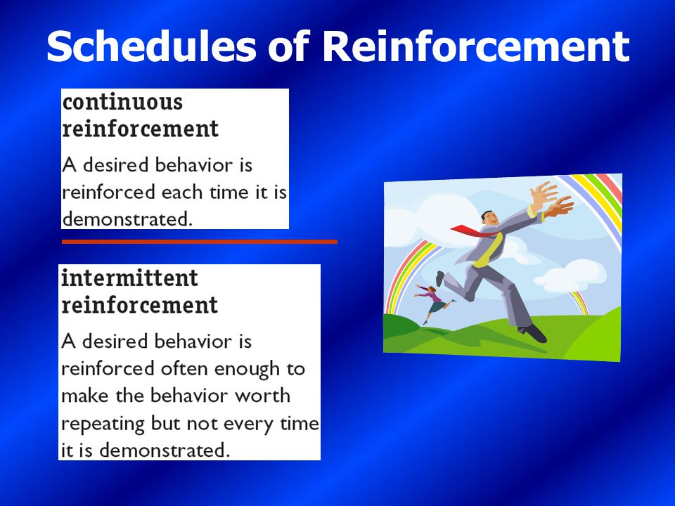 Key Concepts Reinforcement is required to change behavior.