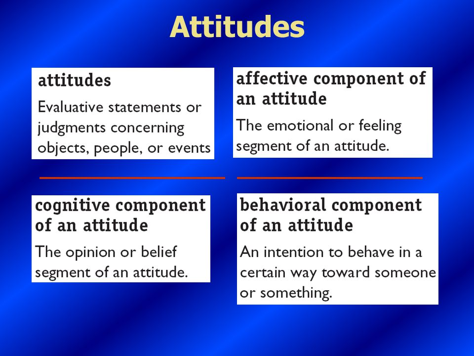 What Are Attitudes Cognitive component Affective component Behavioral component
