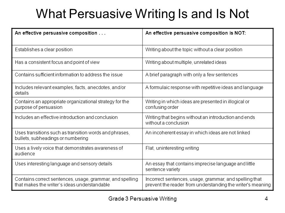 Grade 3 Persuasive Writing5 The Persuasive Sample for the Grade 3 Writing Assessment The writing assignment should direct students to take a position on an issue or topic that they are familiar with.