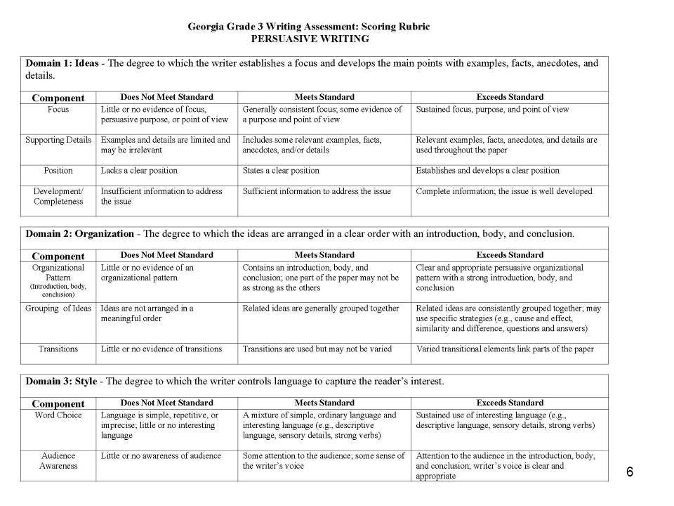 Grade 3 Persuasive Writing7 Conventions Rubric